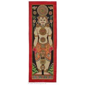 Tibetischer Medizin Yoga Thangka Chakra 61 x 21cm